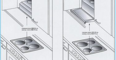 Wie wird die Haube über dem Gasherd zu installieren