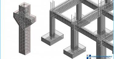 Arten von Betonkonstruktionen