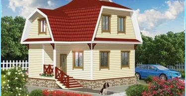 Machen die Dachterrasse im Haus allein