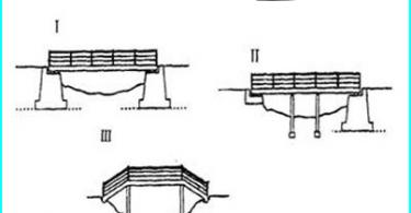 Architekturbeleuchtung von Privathausfassade: Regeln + Device-Beispiele